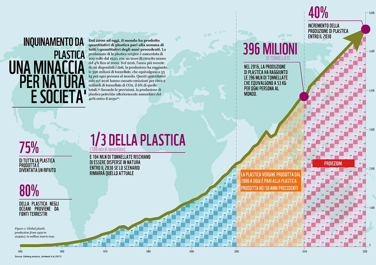 food packaging plastic free lancioni group 01